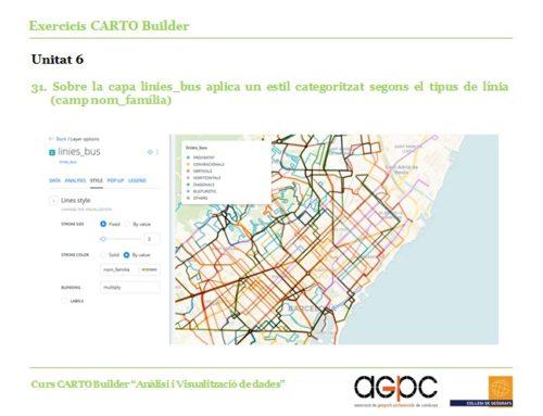 """Finalització del curs Carto Builder """"Anàlisi i Visualització de dades"""""""